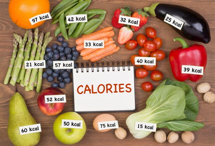 calorieen per dag