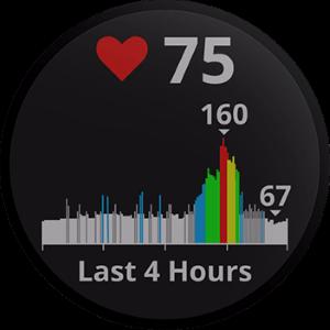 sporthorloge met hartslagmeter