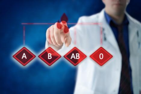 wat is het bloedgroepdieet